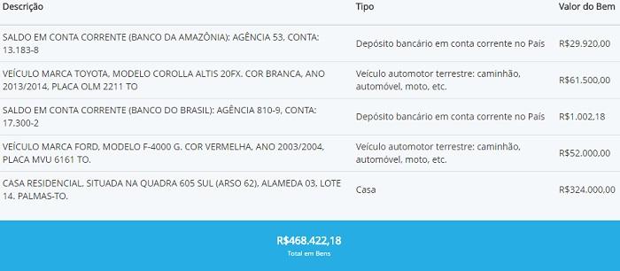 toc_declaracao_paulinho