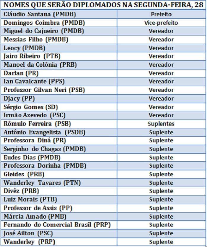 lista-de-diplomados-araguatins